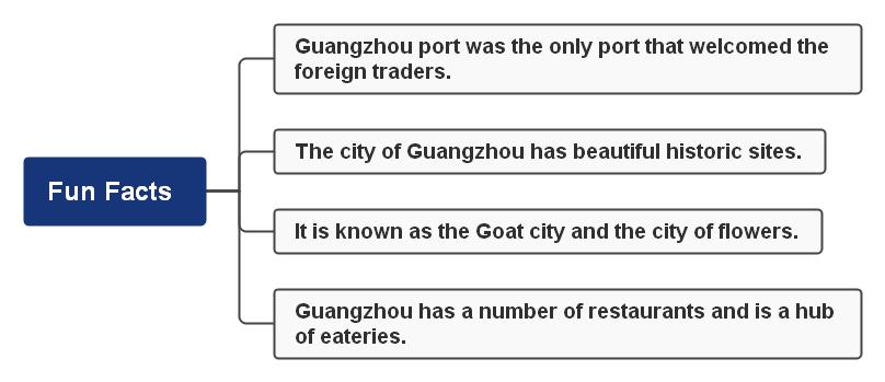 fun facts about guangzhou