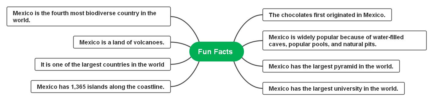 fun-facts-mexico