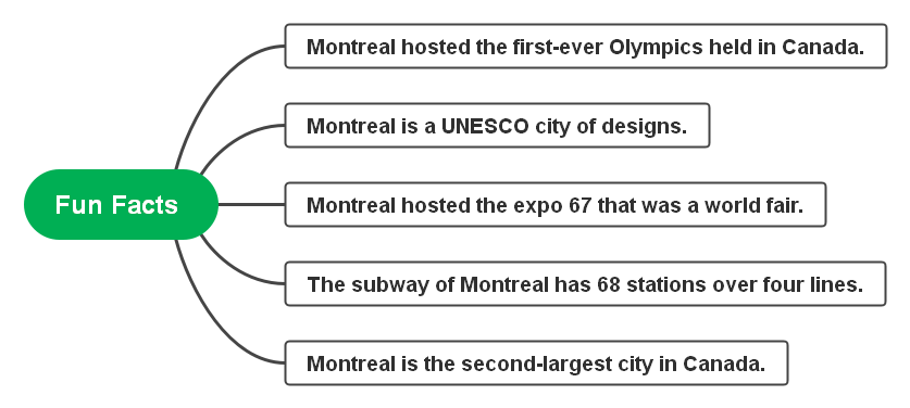 fun-facts-montreal