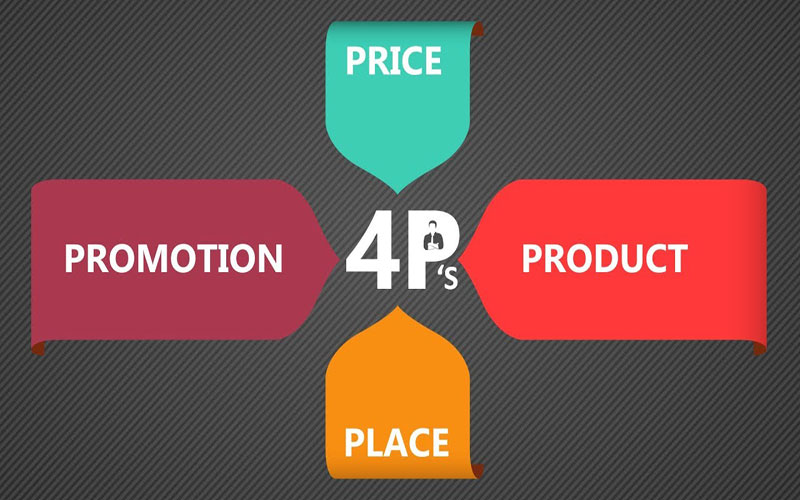 the-4-ps-of-marketing