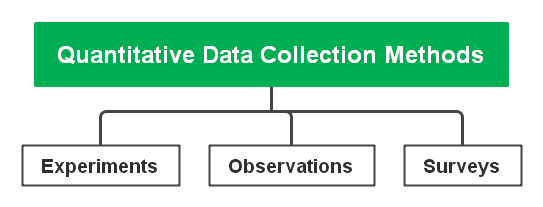 data-collection-methods