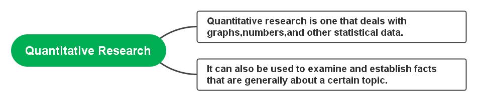 quantitative-research