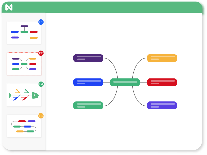 Group your mind map into multiple sheets